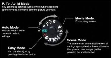 Photography Words For Beginners 2020